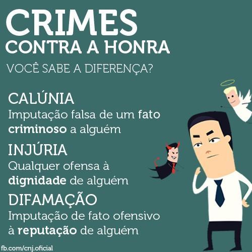 Dos Crimes Contra a Honra (arts. 138 - …