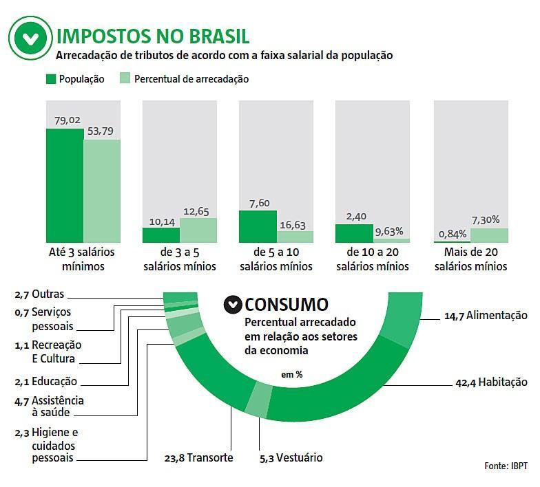 Análise socioeconômica do município de canavieirasbahia pós crise do cacau 8