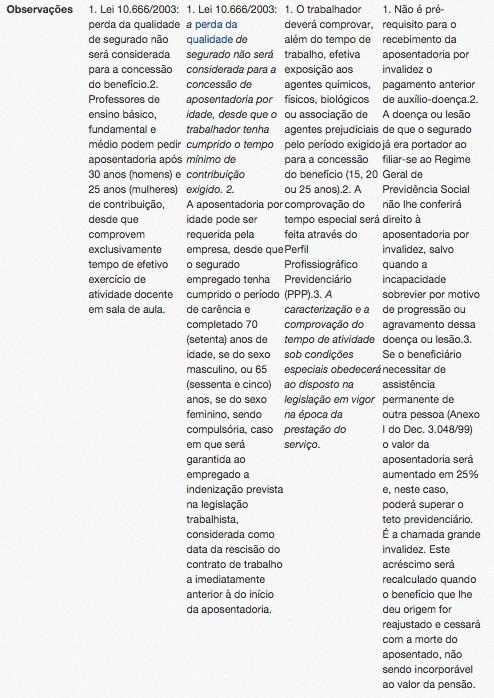 Principais artigos do eca