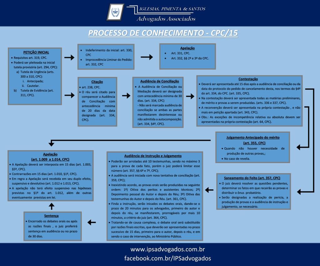 O artigo 334 do cpc2015 e a audiência  de conciliação questões controvertidas 4