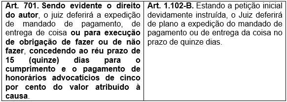 Artigo 542 do cpc