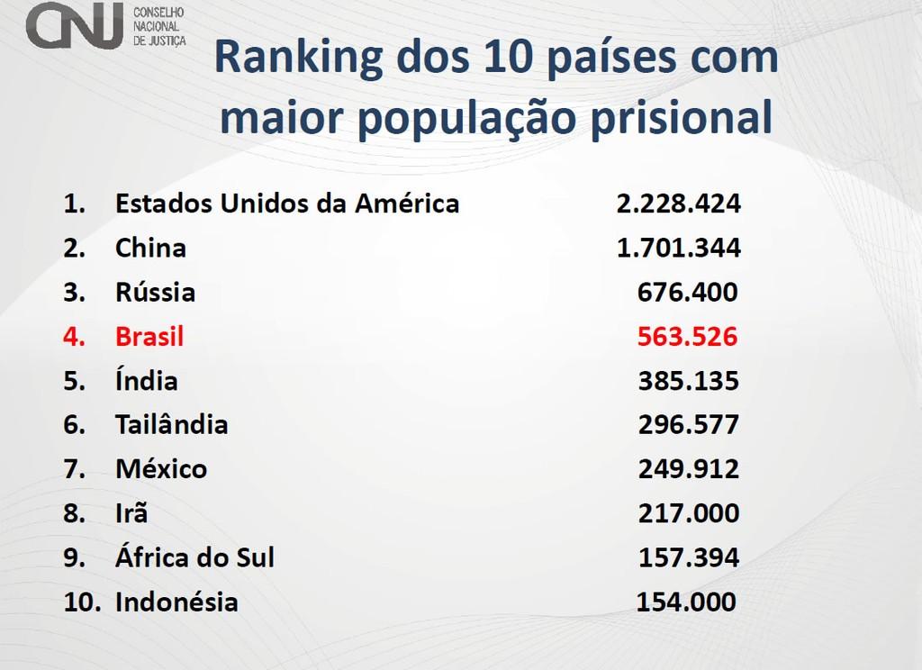 Resultado de imagem para sistema prisional americano e trabalho escravo