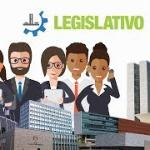 Mais mudanças para o concurso da Câmara Legislativa do Distrito Federal